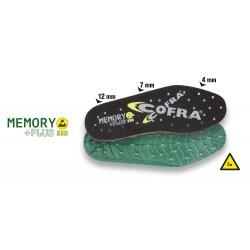 Wkładka Cofra Memory Plus ESD